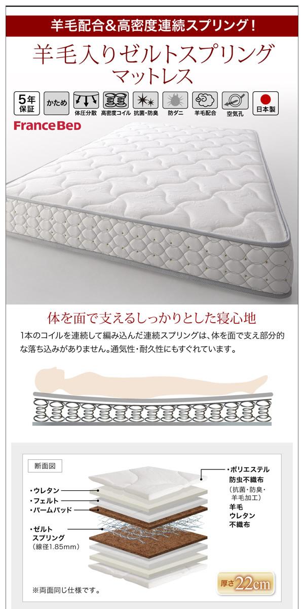 フランスベッド製マットレス羊毛入りゼルトスプリングの特徴