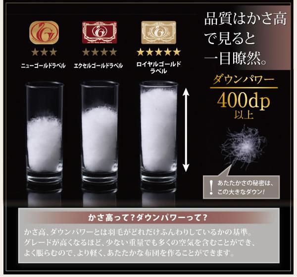 日本製ポーランド産ホワイトダックダウン90% ロイヤルゴールドラベル羽毛掛布団【Selena】セレナの激安通販