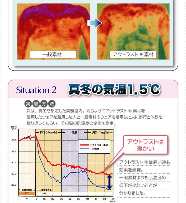 温度調整素材アウトラスト(R)シリーズ【IDEAL】アイディール イメージ5
