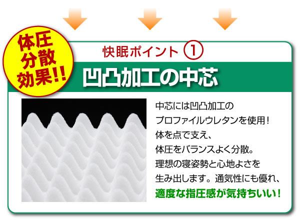 抗菌防臭防ダニ四層式ボリューム敷き布団説明3