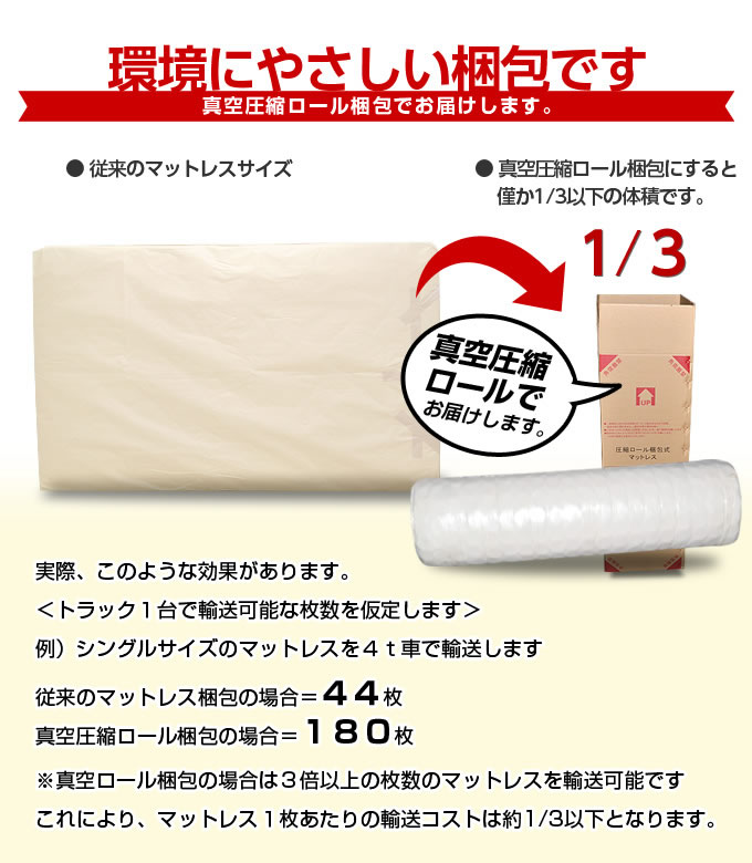 3ゾーン高機能ポケットコイルマットレスを通販で激安販売