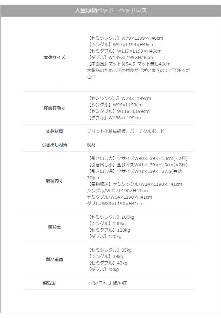 日本製・低ホルムアルデヒド仕様・ヘッドレスタイプチェストベッド【Azalea】アゼリアの激安通販