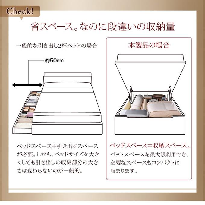 国産跳ね上げ式収納ベッド・シンプル棚タイプ【clory】クローリーの激安通販