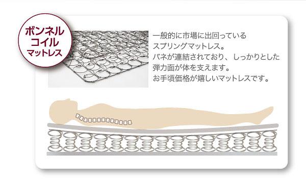姫系アイアンベッド【Elise】エリーゼ 激安通販