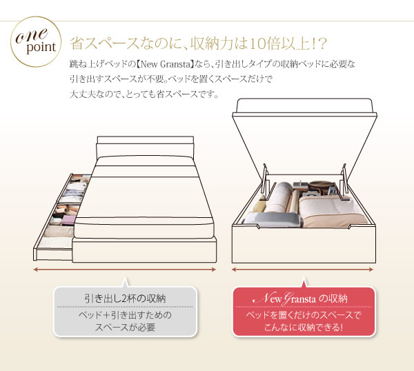 ガス圧式リフトアップ収納ベッド【Gransta】グランスタ 激安通販