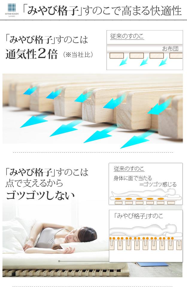 通気性2倍の折りたたみ「みやび格子」すのこベッド シングル【二つ折りタイプ】の激安通販