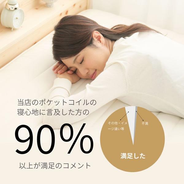 硬さも選べて抗菌・防臭・防ダニ機能付き日本製ポケットコイルマットレスの激安通販