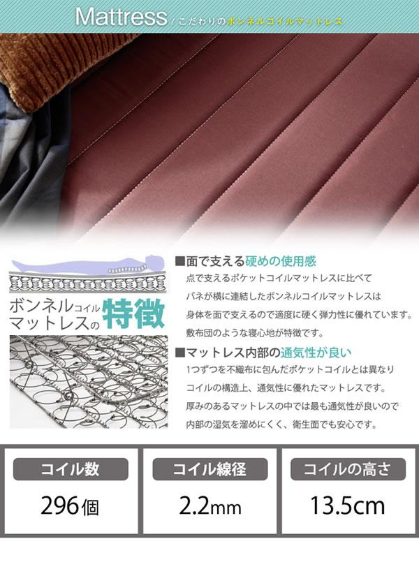 価格訴求商品!ボンネルコイルマットレスベッド【Esther】を通販で激安販売