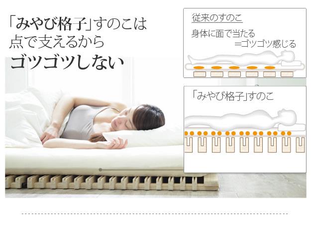 1秒で簡単布団干し!アシスト機能付き「みやび格子」すのこベッド【エアライズ】の激安通販