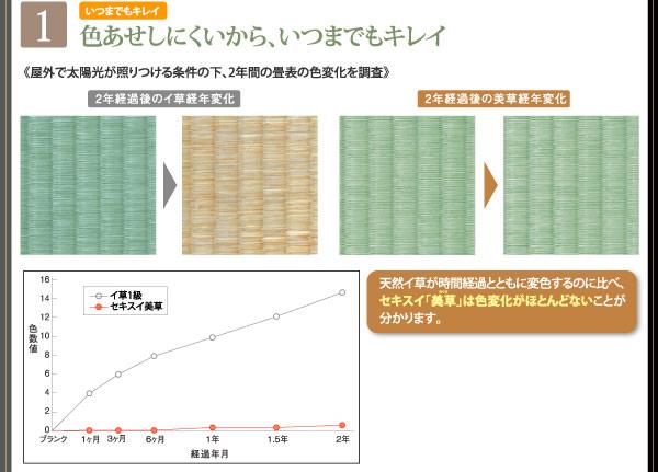 美草仕様畳跳ね上げベッド【Sagesse】サジェス 棚付き・日本製・低ホルムアルデヒドを通販で激安販売