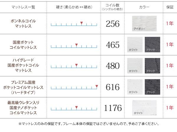 モダンデザインフロアベッド【siela】シエラ 激安通販9