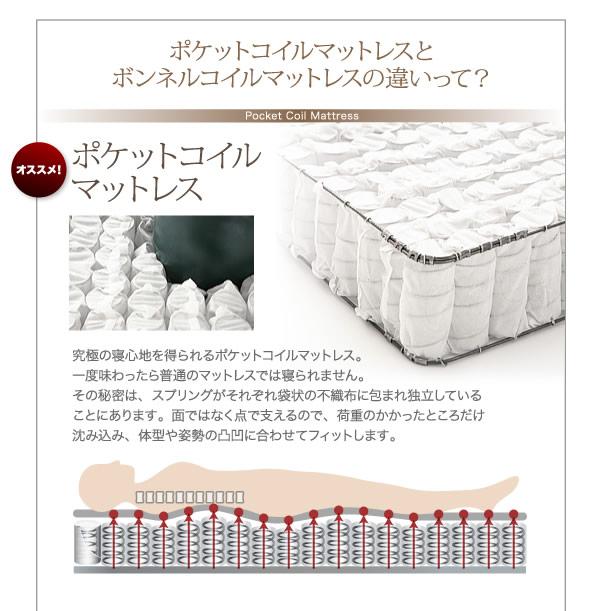 モダンデザインフロアベッド【siela】シエラ 激安通販10