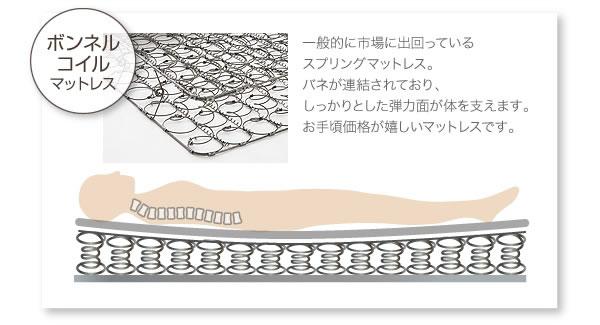 モダンライト・コンセント付き収納ベッド 【Yuan】ユアン 激安通販